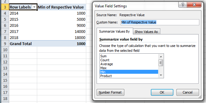 3 Easy Formulas to Calculate the Range of Values in Excel | Pryor