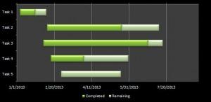 Gantt Chart Template 1_completed chart
