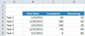 Gantt Chart Template 1_gantt setup