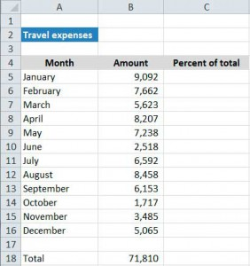 Percentage Formula 1_expenses