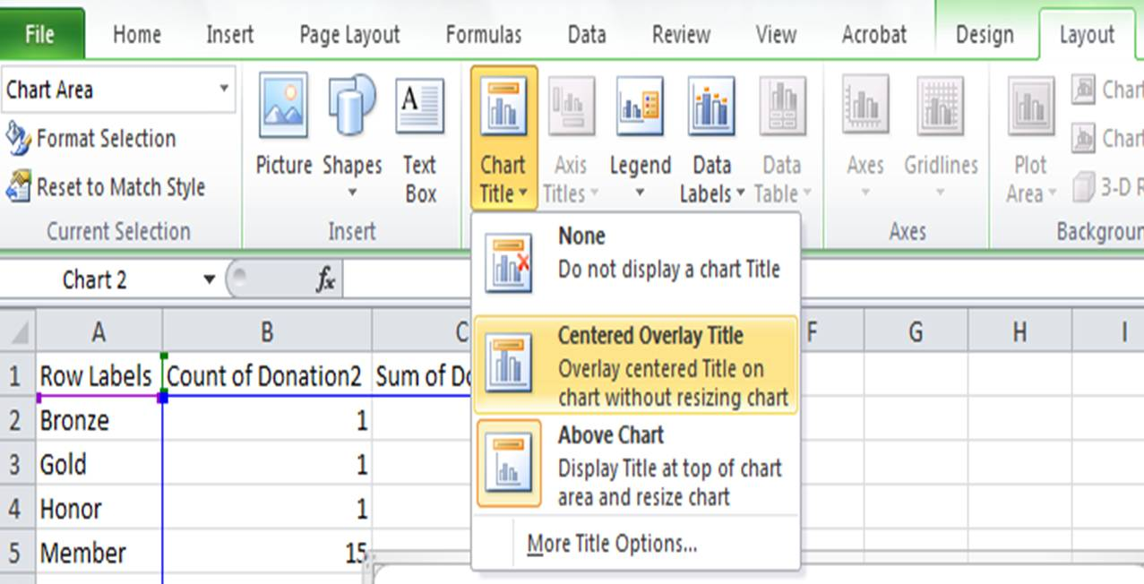 how to add title to pivot chart