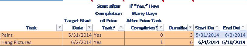 Fred Pryor Seminars_Excel Gantt Chart Template 2