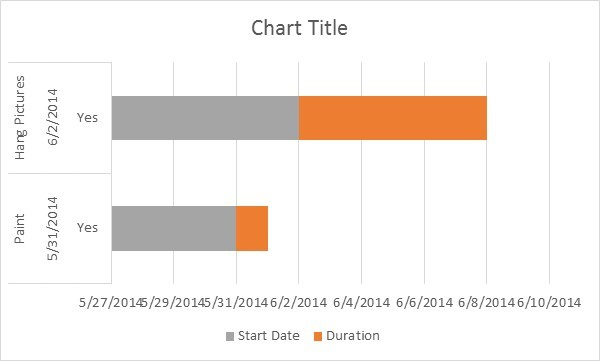 Excel Gantt Chart Template  Pryor Learning Solutions