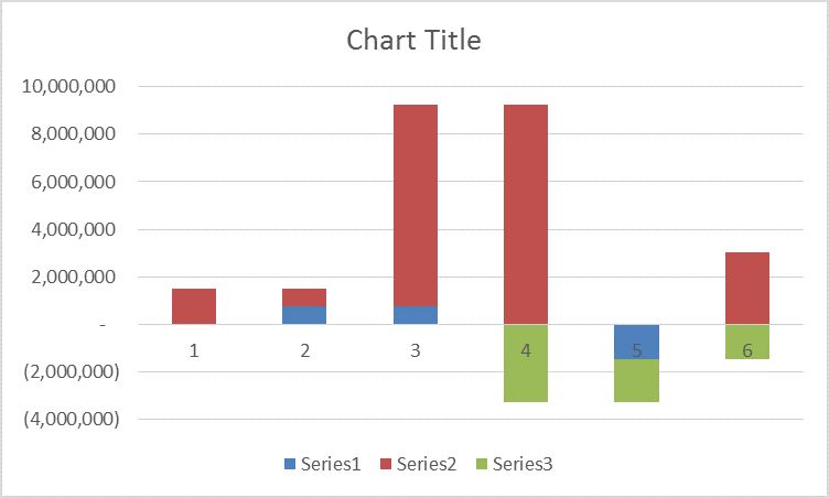 Visually display composite data how to create an excel waterfall fred pryor seminarsexcel waterfall chart 4 ccuart Gallery