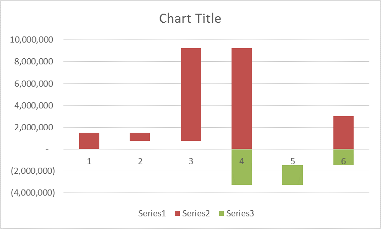 Fred Pryor Seminars_Excel Waterfall Chart 5