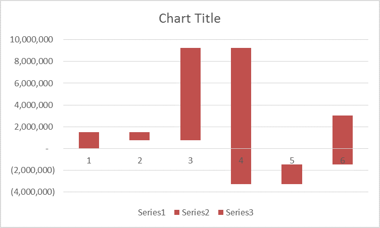 Fred Pryor Seminars_Excel Waterfall Chart 6