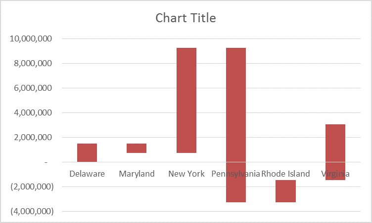 Fred Pryor Seminars_Excel Waterfall Chart 7