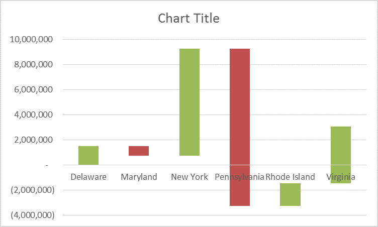 Fred Pryor Seminars_Excel Waterfall Chart 8