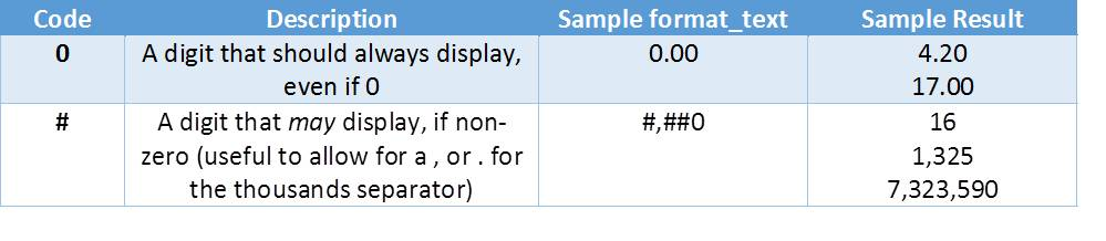 Fred Pryor Seminars_Text Excel Formula figure 2