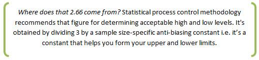 Fred Pryor Seminars_Excel Control Chart_figure 2