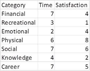 Fred Pryor Seminars_Radar Chart Excel_figure 5