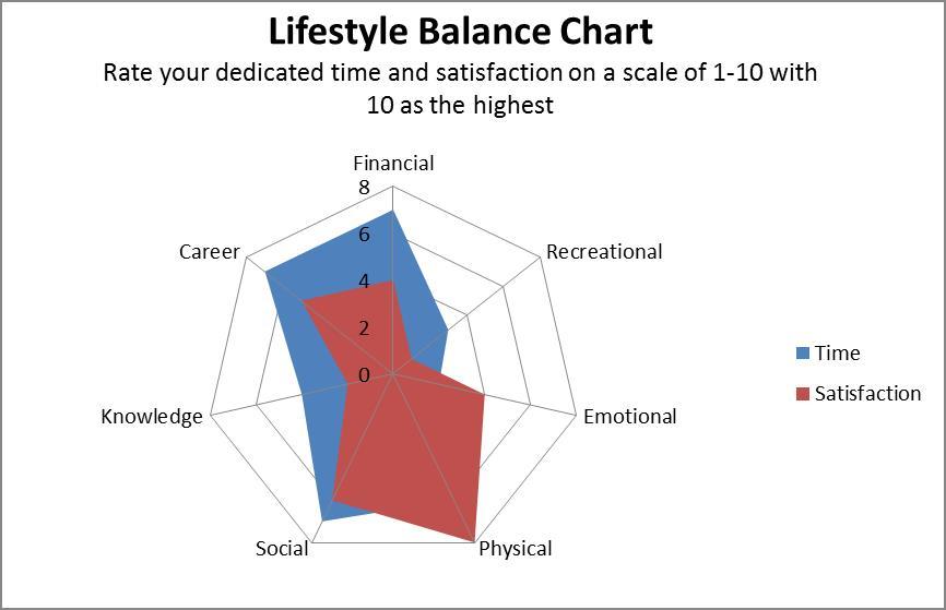 creating a radar chart in excel fred pryor seminars blog : spider diagram excel - findchart.co