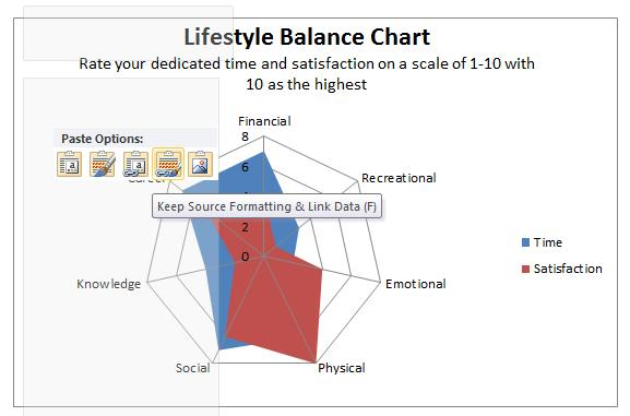 Fred Pryor Seminars_Save Excel Chart as Image_figure 1