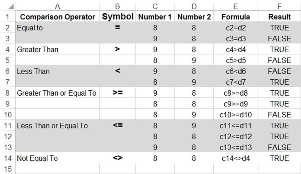 excel formula syntax the language of formulas and functions