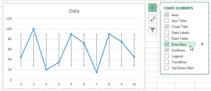 Add Error Bars Standard Deviations To Excel Graphs Pryor