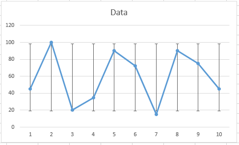 Add Error Bars & Standard Deviations to Excel Graphs | Pryor