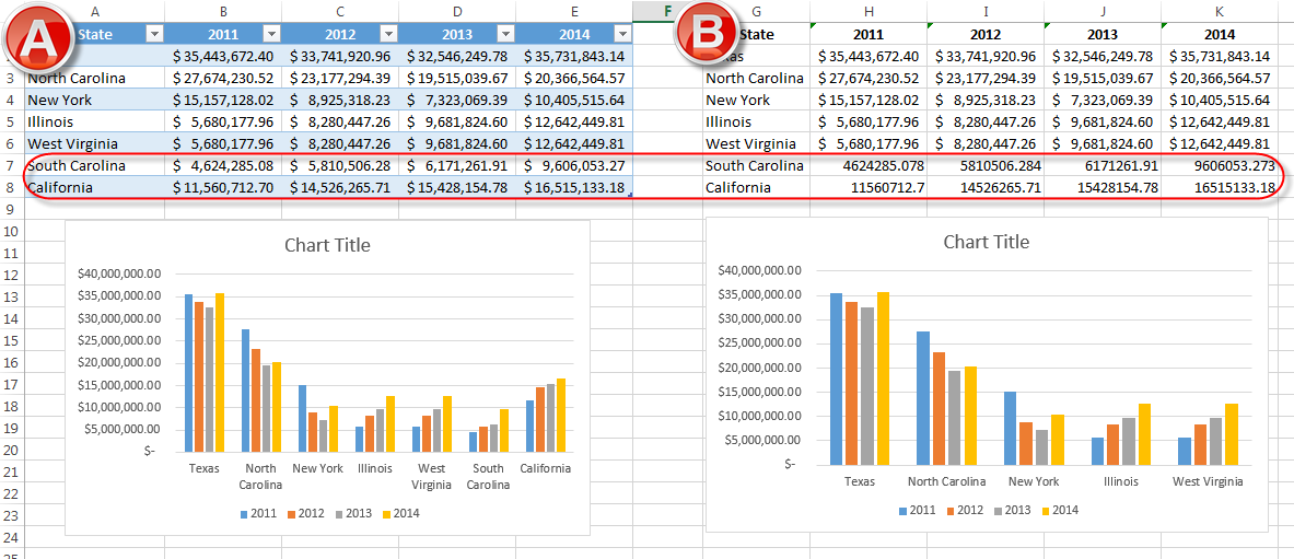 tips for creating perfect pivot tables with a macro pryor learning