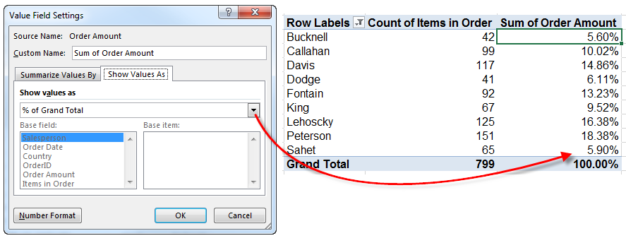 How to Create a PivotTable Calculated Field in Excel - Show Values As