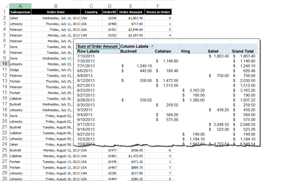 Grouping Excel PivotTable Data by Month | Pryor Learning Solutions
