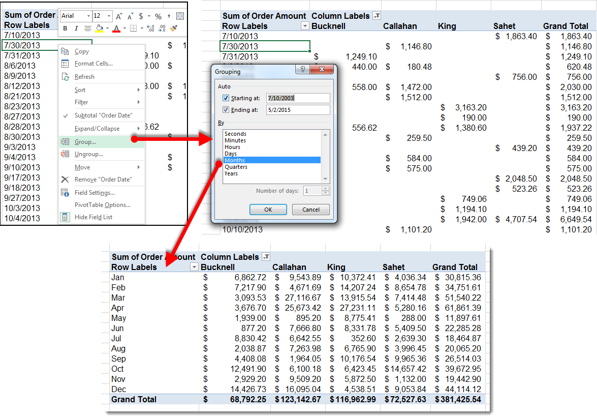 Grouping Excel PivotTable Data by Month | Pryor Learning