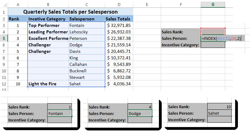 Excel Index Formula - Rank