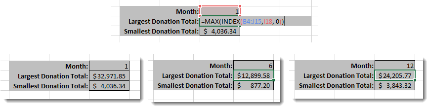 Excel Index Formula - MAX and MIN