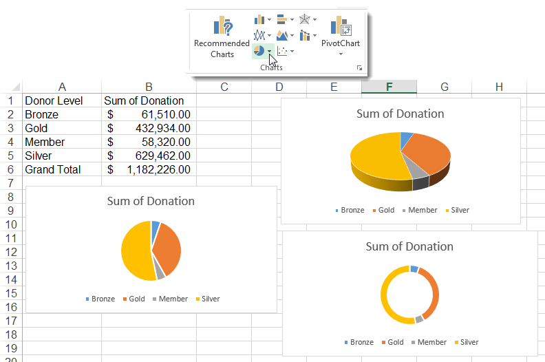Create Outstanding Pie Charts In Excel Insert A Chart