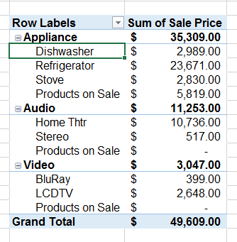 Create a PivotTable Calculated Item in Excel - Calculated Item