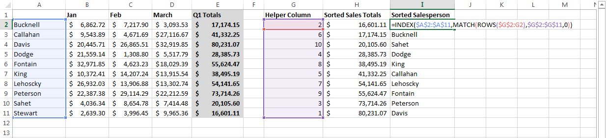 Excel Sort Formulas – How to Sort Dynamic Data | Pryor Learning