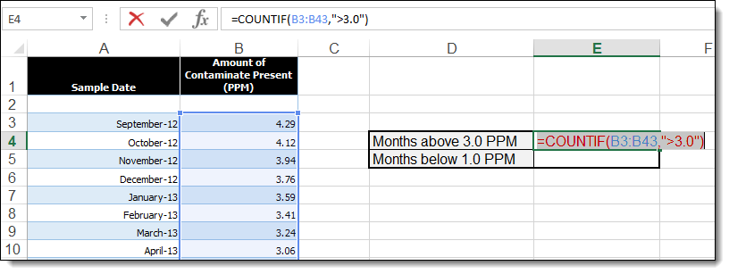 count function in excel