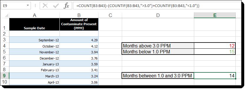 Countif Function Excel - Use COUNTIF in Formulas