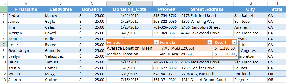 Calculate Median in Excel PivotTable - Image 2