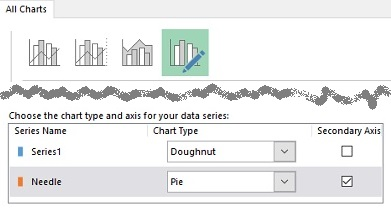 Creating an Excel Gauge Chart with Pies and Doughnuts