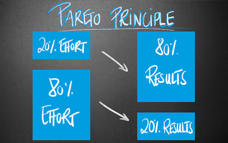 The Pareto Principle:  Maximizing Your Impact thumbnail